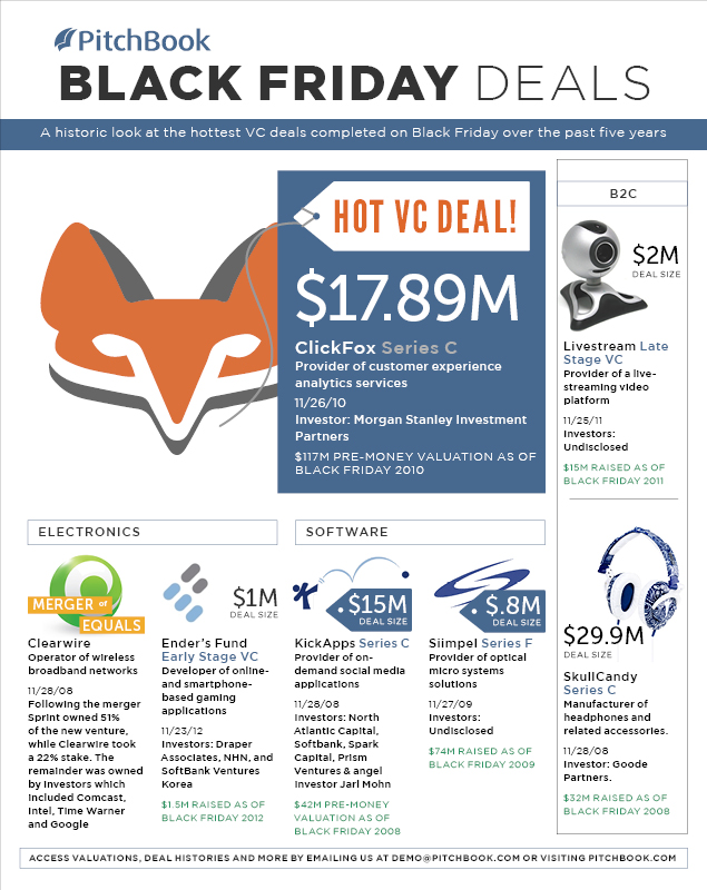 Black Friday Venture Capital Deals