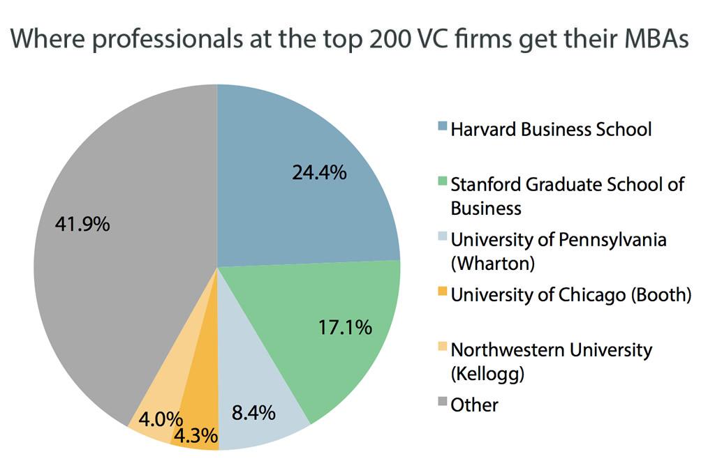 20130916-Andy-Business-Schools-VC2-1024x671b