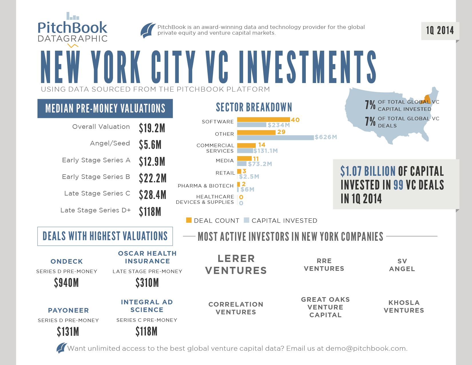 Click to view the NewYork datagraphic. | By Jennifer Sam