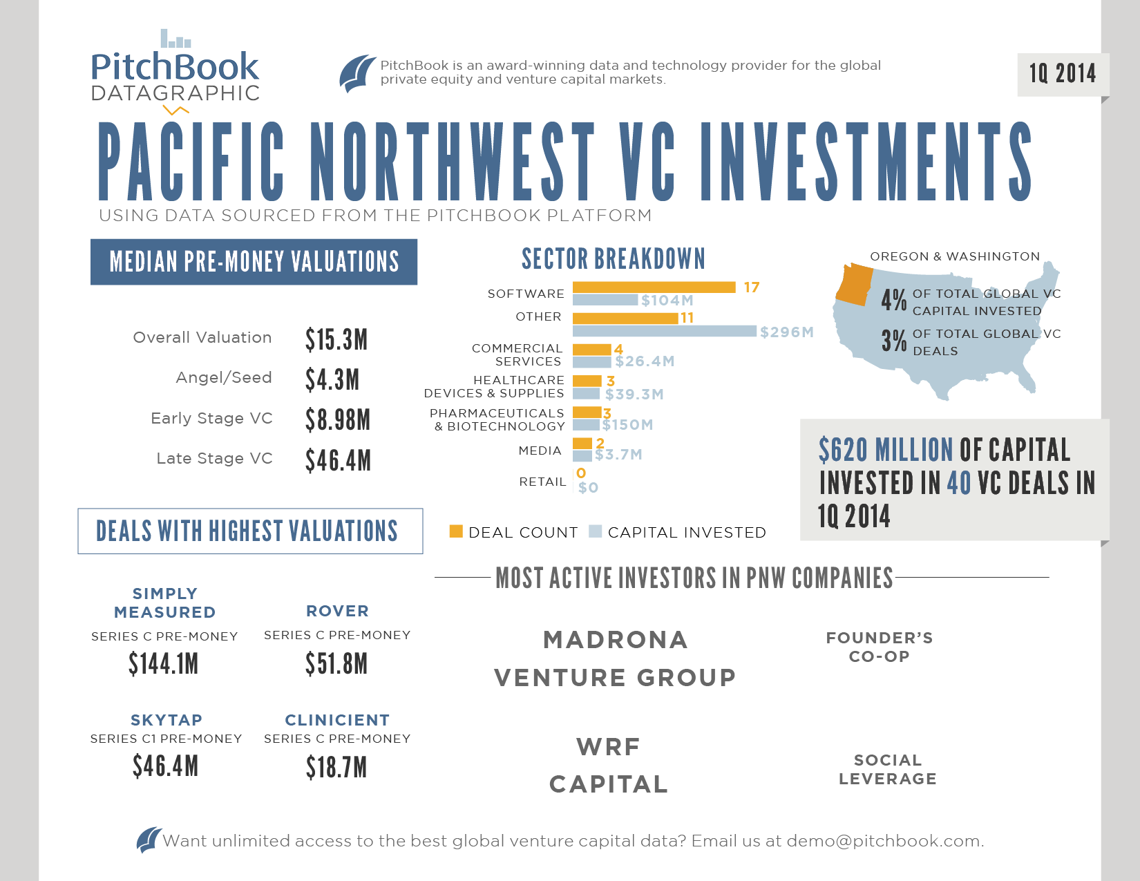 Click to view the Pacific Northwest datagraphic. | By Jennifer Sam