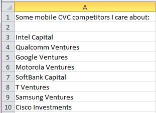 List-o-Mania Investor List
