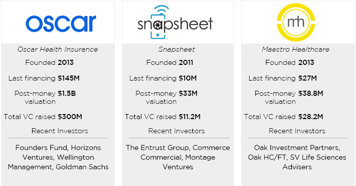 PitchBook-top-insurance-startups 4