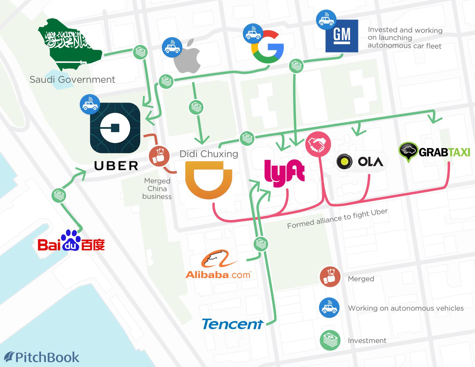 Riding The Crest Of Ride Sharing – Uber Vs. Lyft Vs. Didi ...
