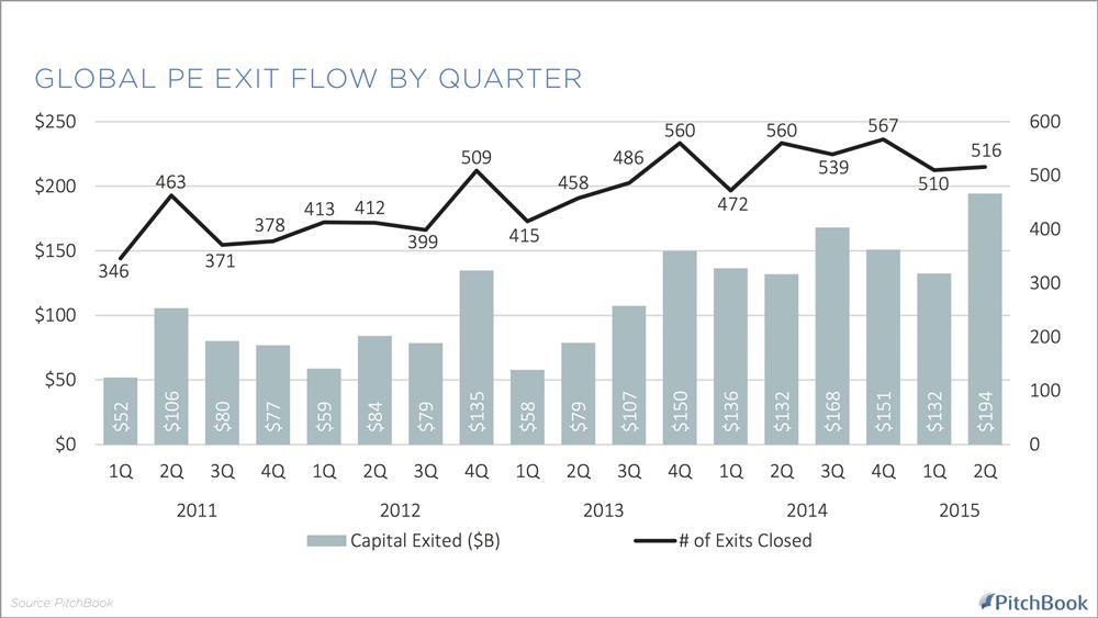 global-pe-exit-flow_