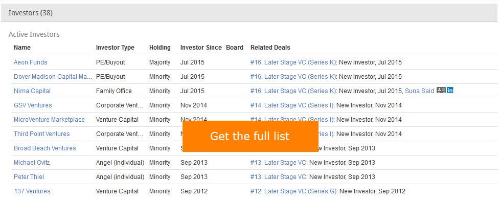 Palantir Technologies profile: Investors, funding, valuation and