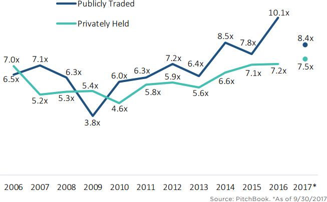 The state of European private equity in 11 charts | PitchBook