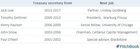 Another former US treasury secretary jumps to PE
