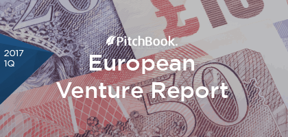 Snapshotting Europe's VC industry in 16 charts