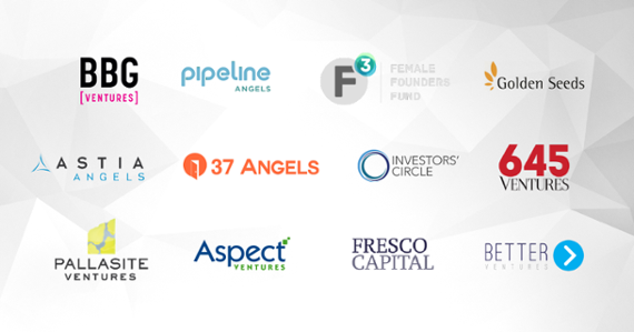 See who's leading the charge in backing female-founders. And who has work to do.