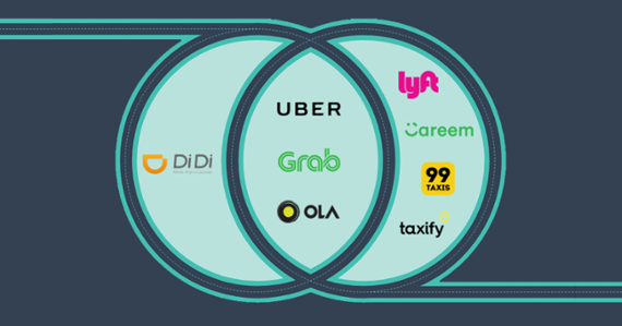 SoftBank & Didi are taking over the ridehailing world, one company at a time [interactive graphic]