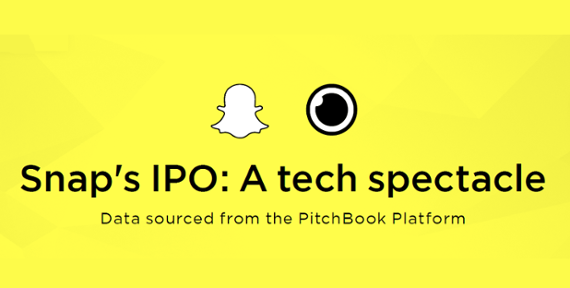 Snap's IPO: A tech spectacle [datagraphic]