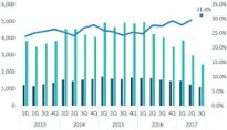 The state of play for M&A in 12 charts