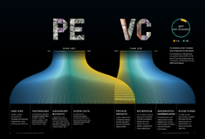 How PE and VC fund managers are adapting strategies [datagraphic]