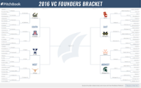Revealing the winner of our 2016 VC Founders Bracket
