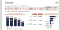A visual recap of global M&A activity in 2016 [datagraphic]