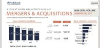 A visual summary of M&A activity in 2Q 2017 [datagraphic]