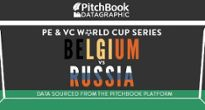 PE and VC in Belgium and Russia: How Do They Compare?