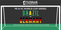 PE and VC in Brazil and Germany: How Do They Compare?