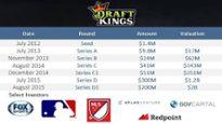 DraftKings, FanDuel rumored to be eyeing merger