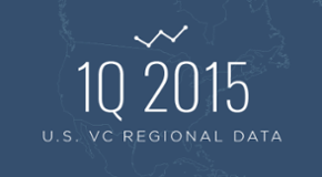 Visualizing VC activity in 1Q '15 by geography