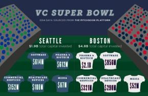 A fully inflated VC Super Bowl preview