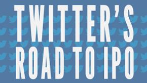 Twitter Goes Public: Hatching the Nest Egg