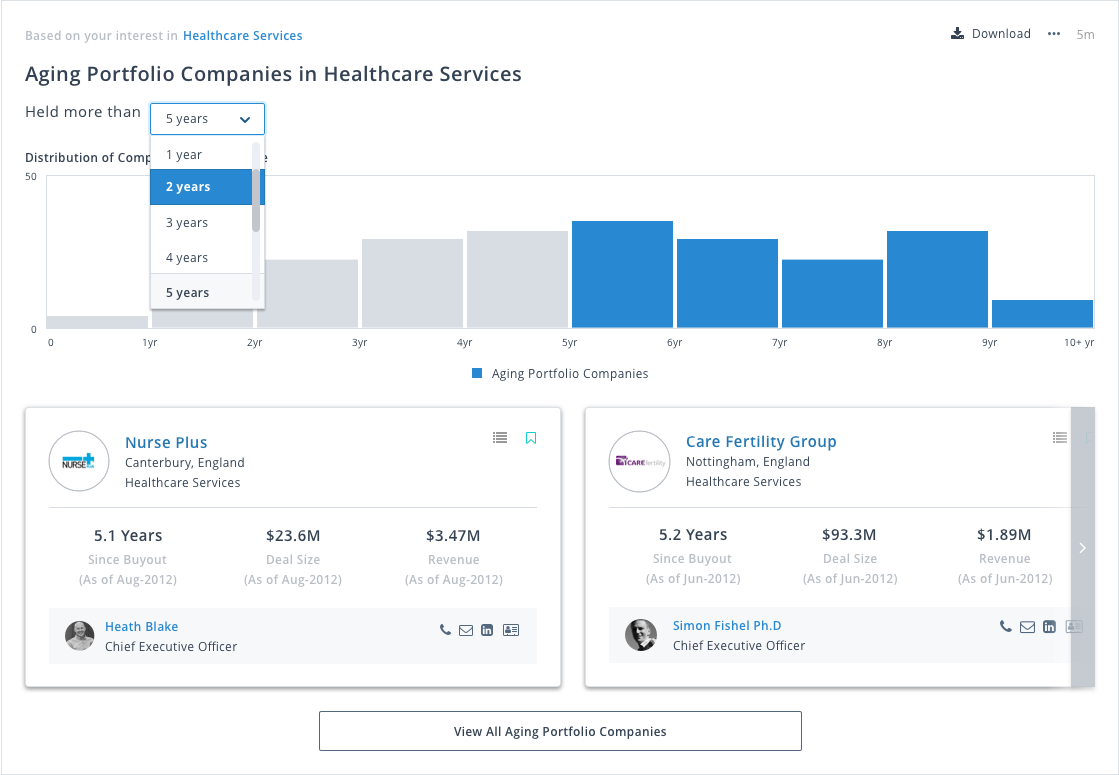 The latest PitchBook product enhancements and how they help you