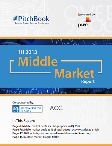Middle Market Report?uq=iauh9QUh