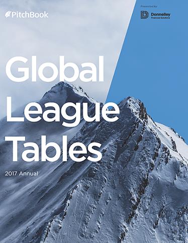 Global League Tables