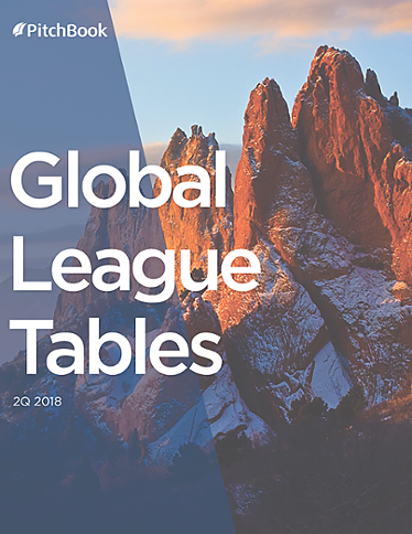 Global League Tables