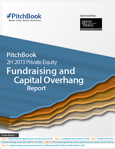 Private Equity Fundraising and Capital Overhang Report?uq=2zON1W4M