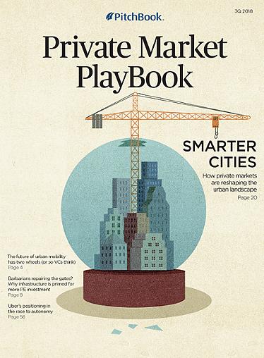 Private Market PlayBook?uq=K9LEA9hy