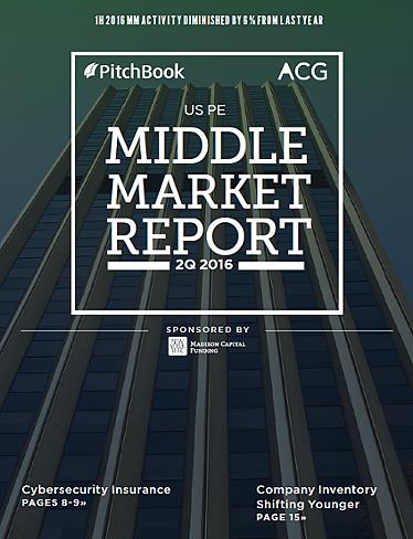 U.S. PE Middle Market Report