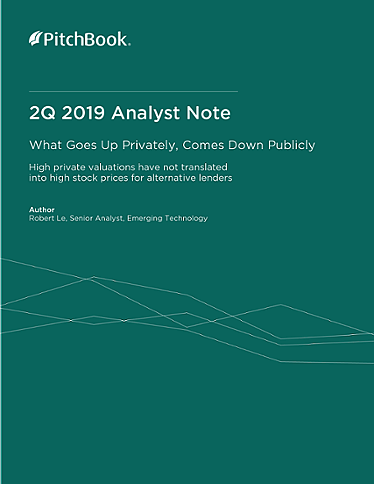 PitchBook Analyst Note: What Goes Up Privately, Comes Down Publicly