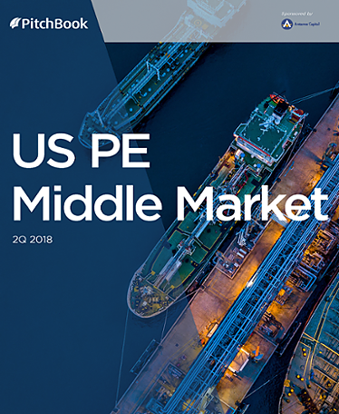 US PE Middle Market Report?uq=3Oe4kK1Z