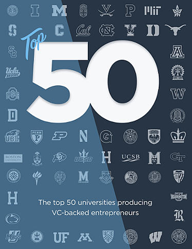 PitchBook Universities: 2018-2019 Edition