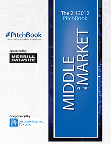 Middle Market Report