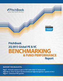 Global PE & VC Benchmarking and Fund Performance Report