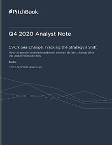 PitchBook Analyst Note: CVC's Sea Change: Tracking the Strategy's Shift