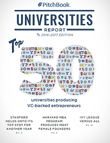 PitchBook Universities