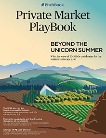 Private Market PlayBook